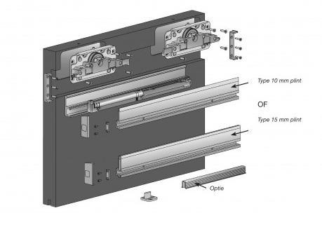 Systeem Voor Schuifdeur.Schuifdeur Garnituur Gyzs Blog
