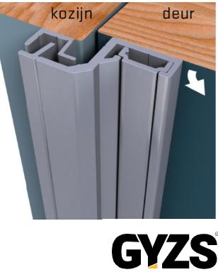 De voordelen van het gebruik van deur- preventieprofielen