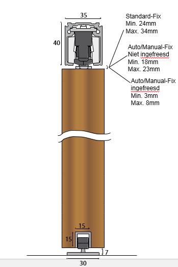 Detail maatvoering